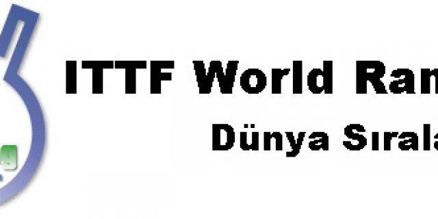 Kasım 2018 ITTF Ranking Listesi Açıklandı.